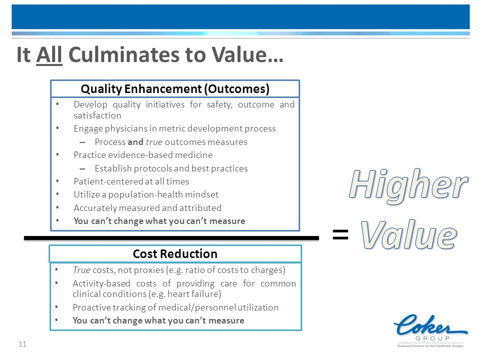 It All Culminates to Value…