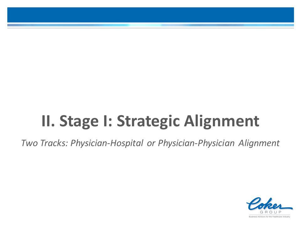 II. Stage I: Strategic Alignment