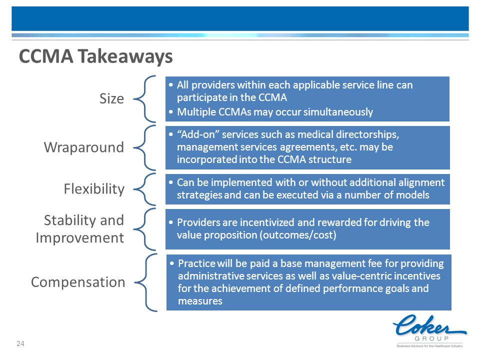 CCMA Takeaways Size Wraparound Flexibility Stability and Improvement