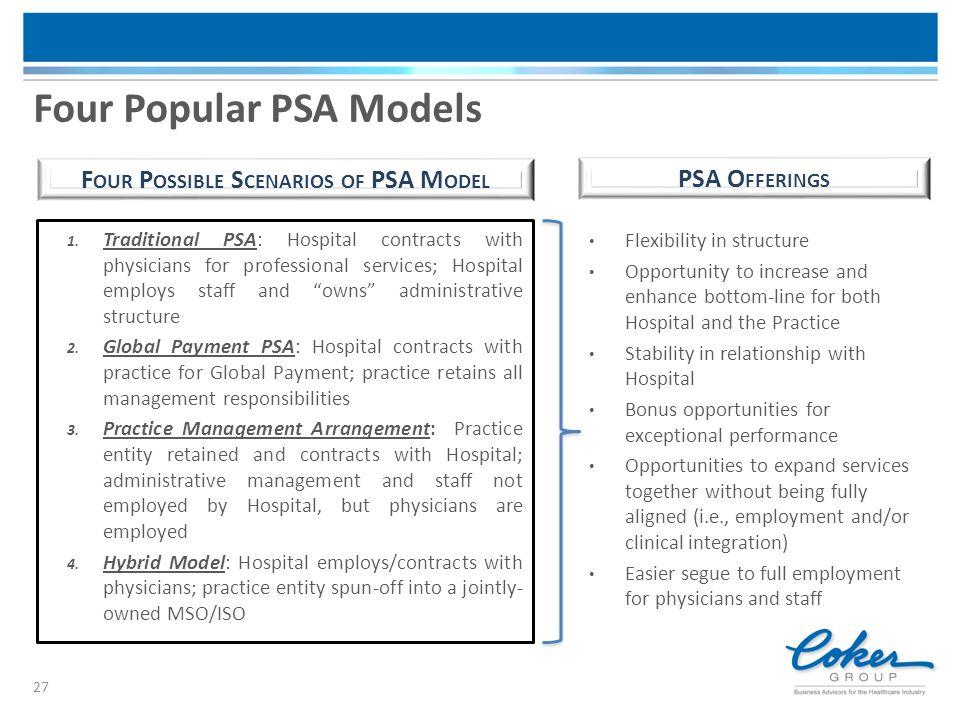 Four Popular PSA Models
