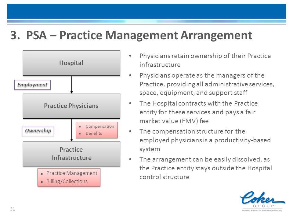 3. PSA – Practice Management Arrangement