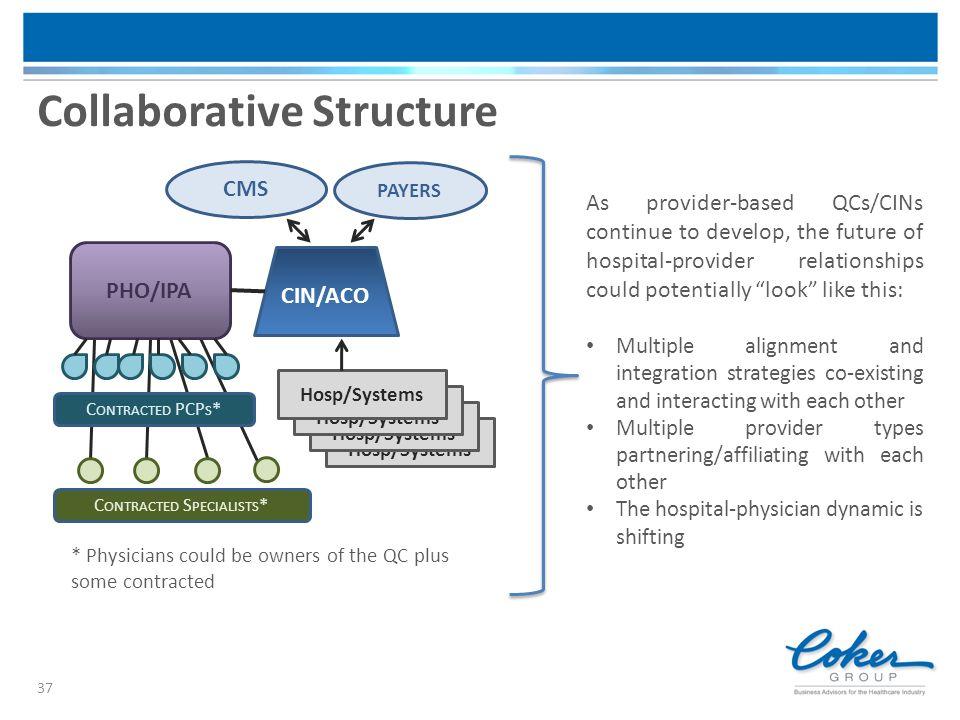 Collaborative Structure