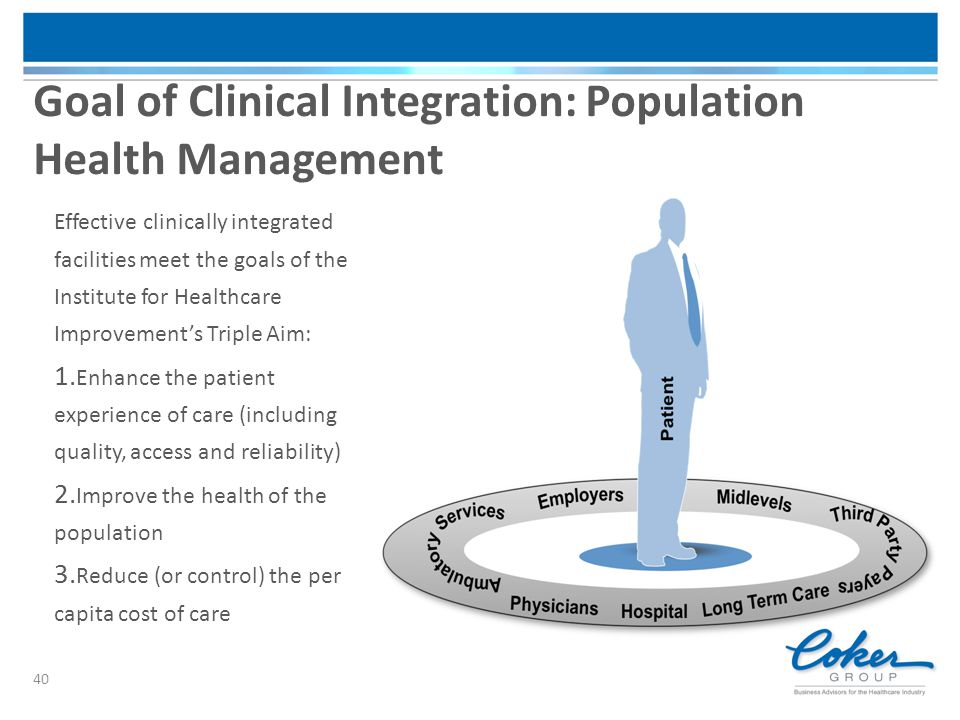Goal of Clinical Integration: Population Health Management