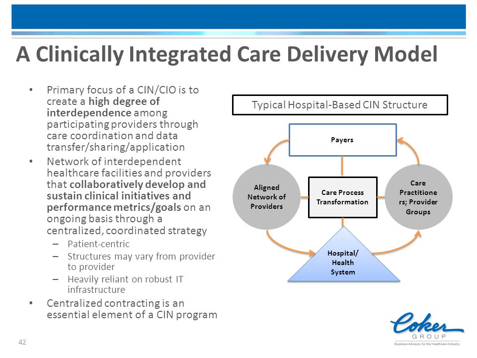 A Clinically Integrated Care Delivery Model