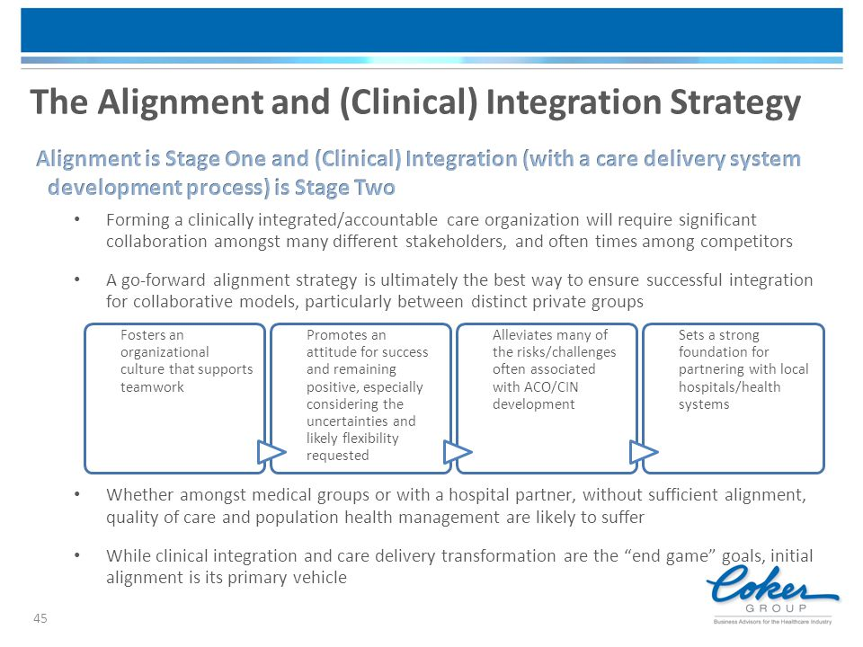 The Alignment and (Clinical) Integration Strategy