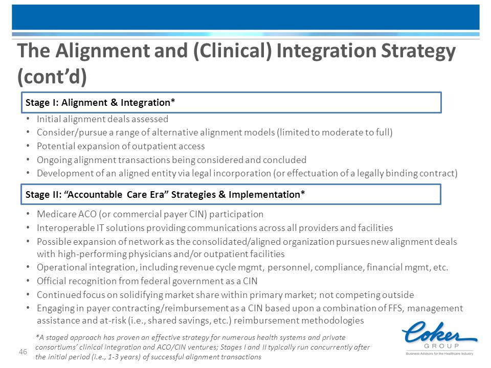 The Alignment and (Clinical) Integration Strategy (cont'd)