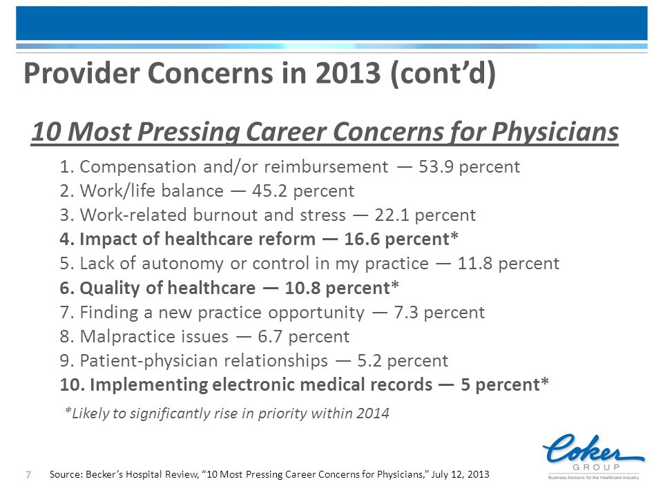 Provider Concerns in 2013 (cont'd)