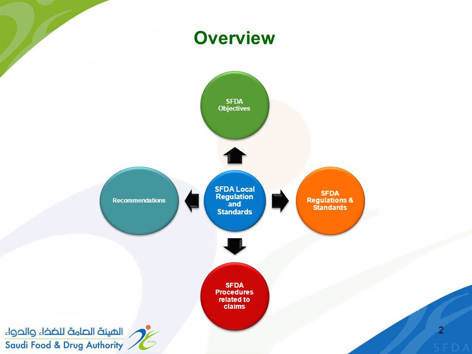 Overview SFDA Local Regulation and Standards