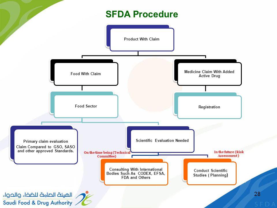 SFDA Procedure Product With Claim Food With Claim