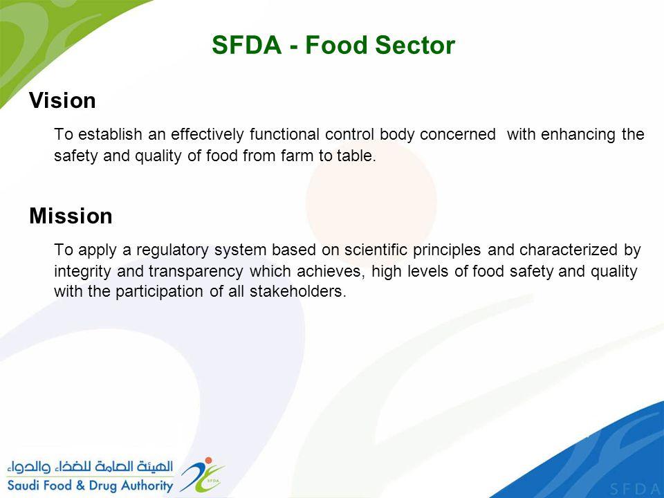 SFDA - Food Sector