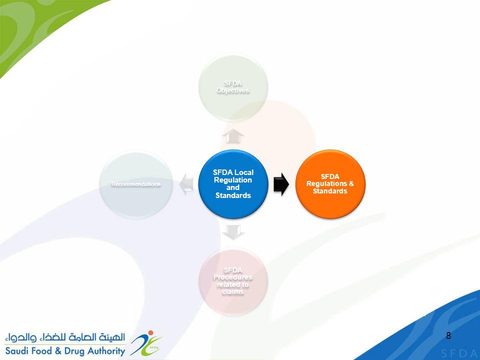 SFDA Local Regulation and Standards