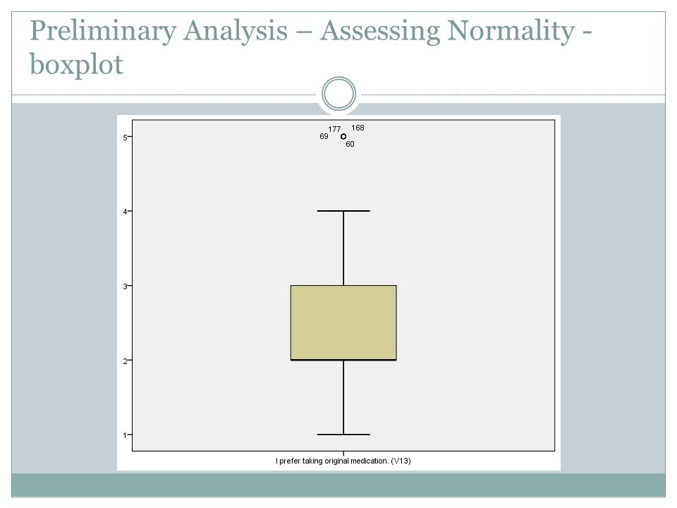 Preliminary Analysis – Assessing Normality - boxplot