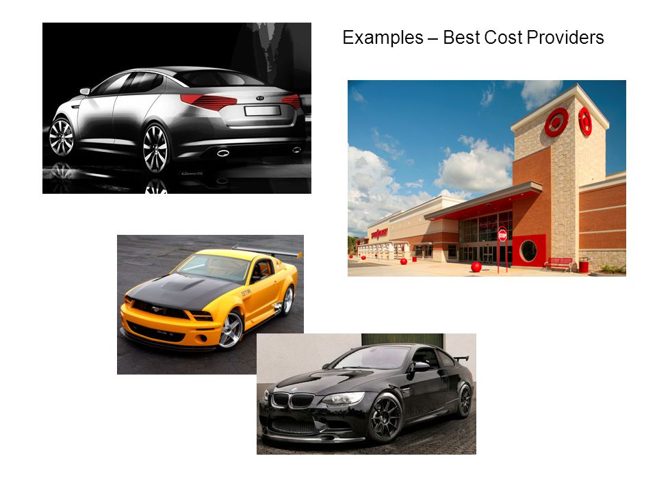 Examples – Best Cost Providers
