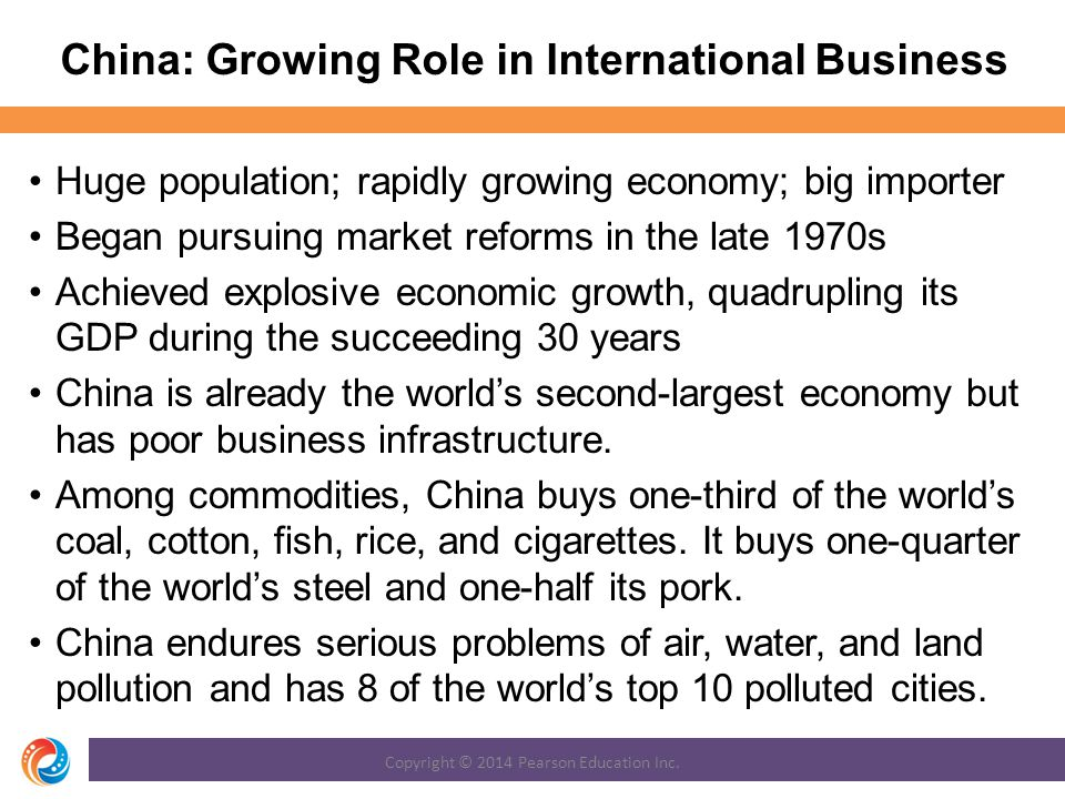 China: Growing Role in International Business