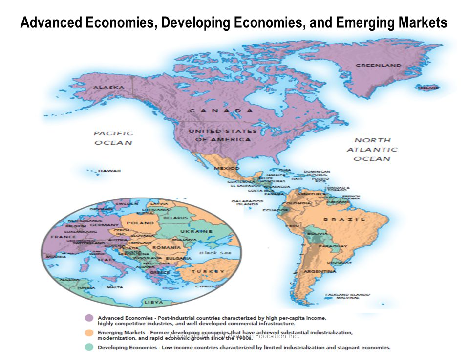 Advanced Economies, Developing Economies, and Emerging Markets