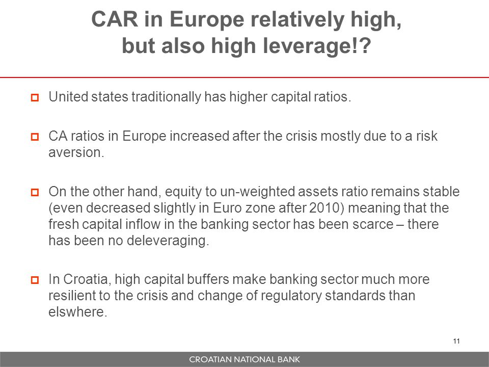 CAR in Europe relatively high, but also high leverage!
