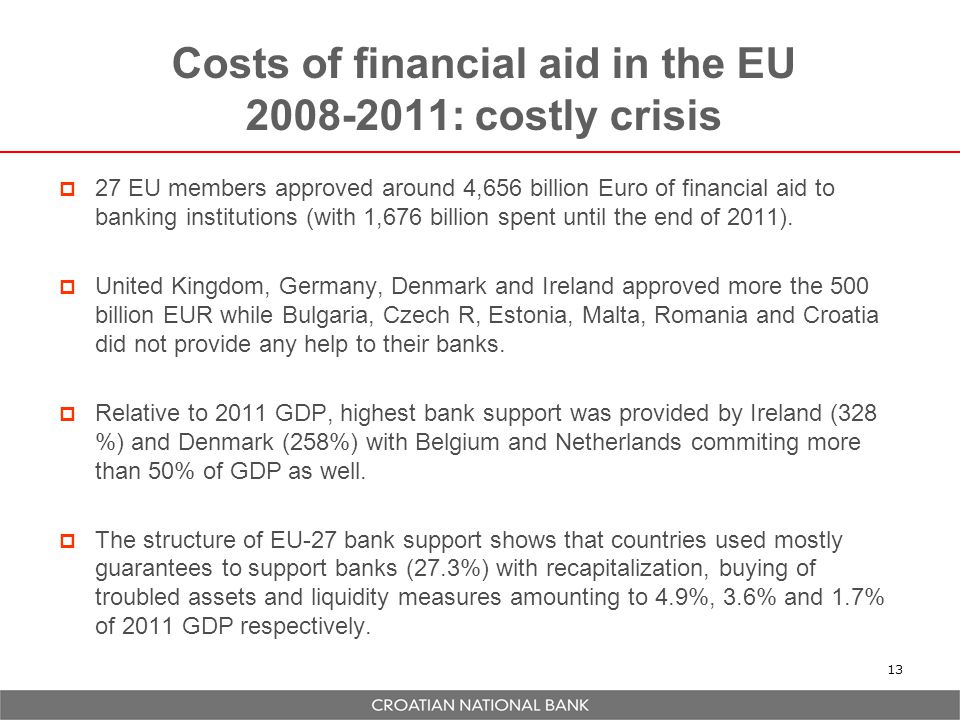 Costs of financial aid in the EU 2008-2011: costly crisis