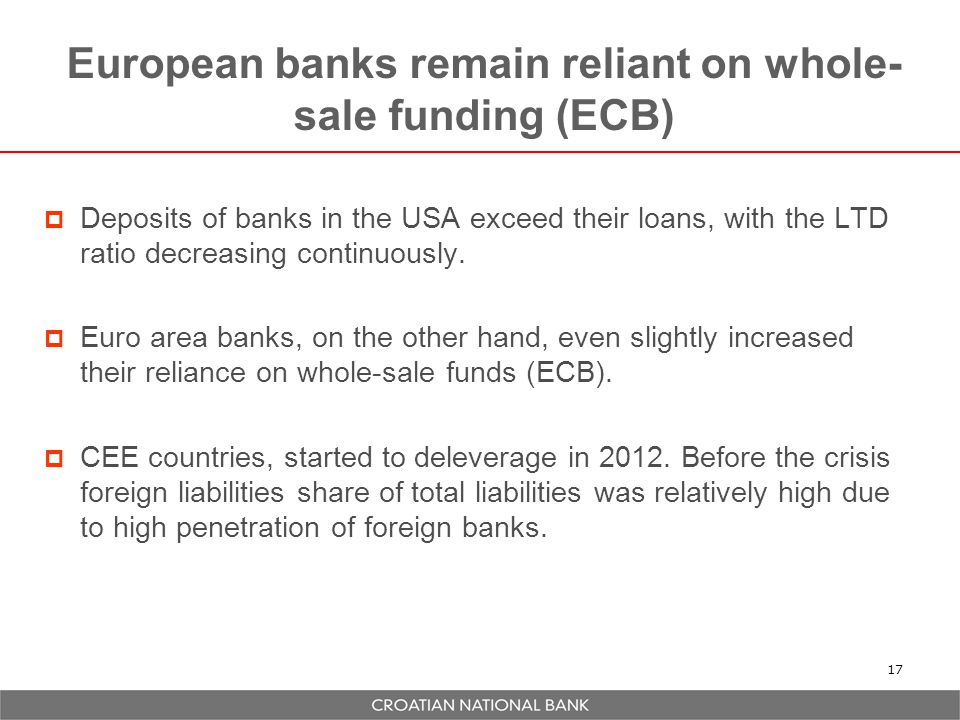 European banks remain reliant on whole-sale funding (ECB)