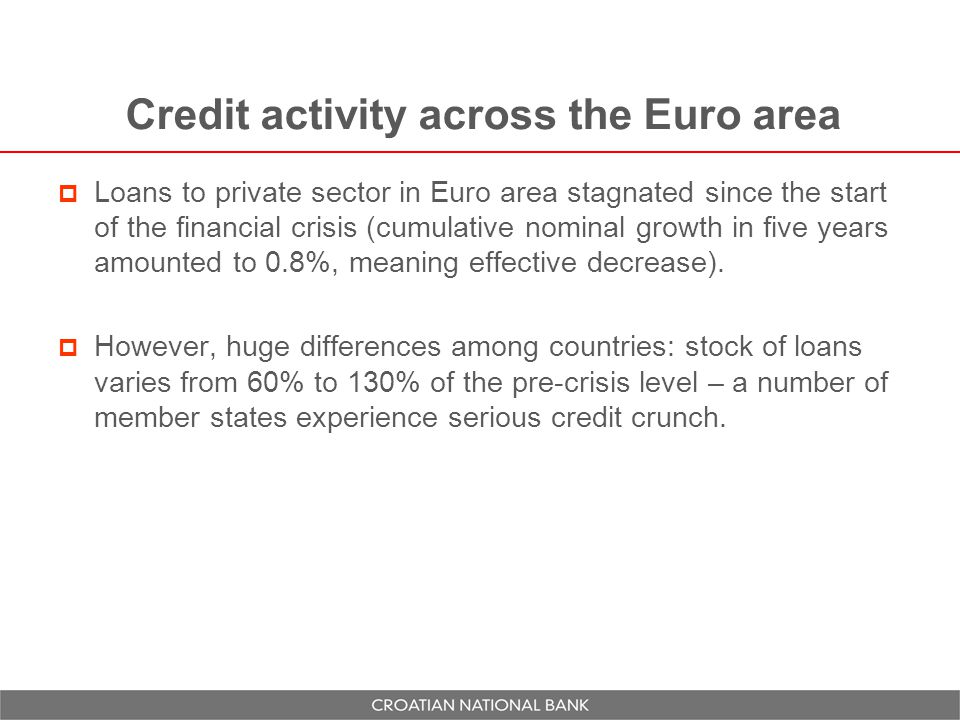 Credit activity across the Euro area