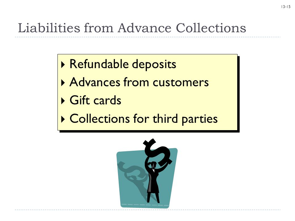 Liabilities from Advance Collections