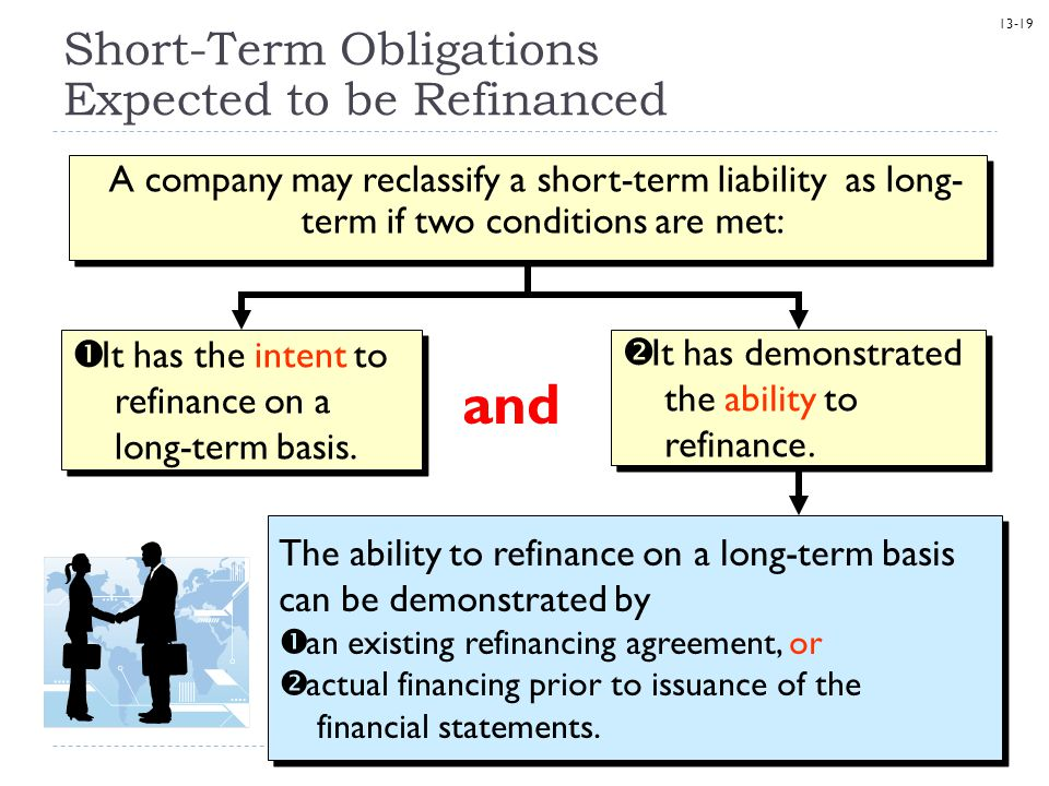 Short-Term Obligations Expected to be Refinanced