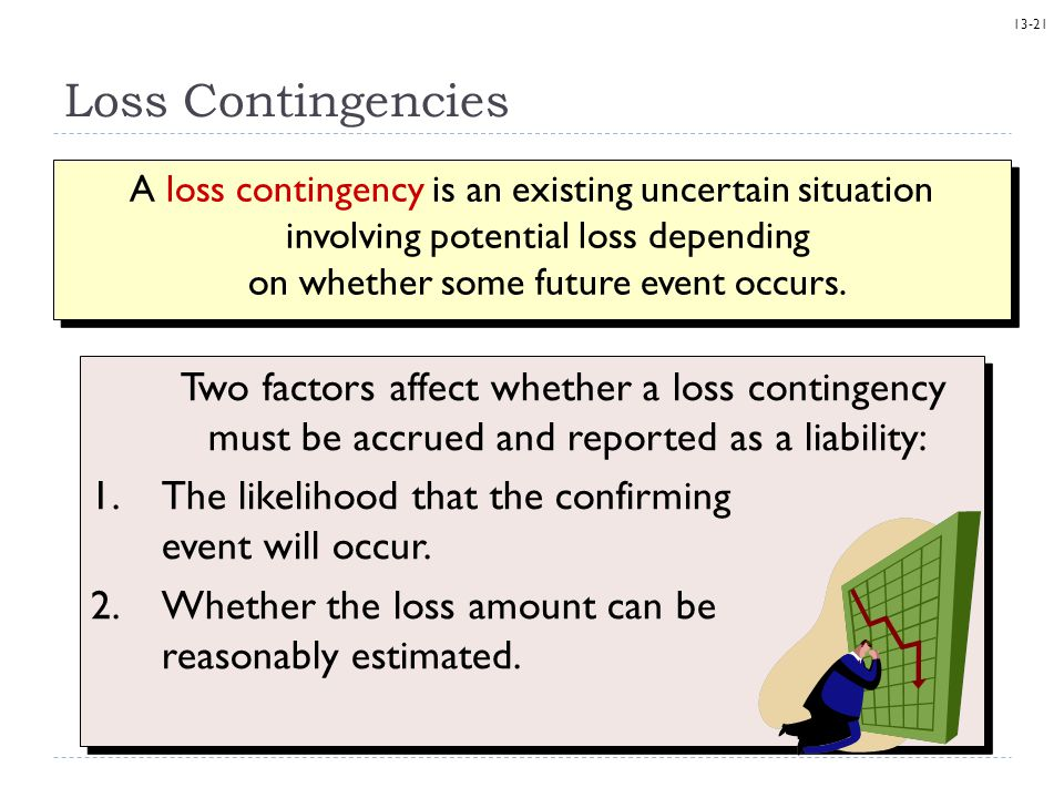 Loss Contingencies A loss contingency is an existing uncertain situation involving potential loss depending on whether some future event occurs.