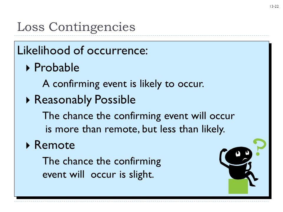 Likelihood of occurrence: Probable Reasonably Possible