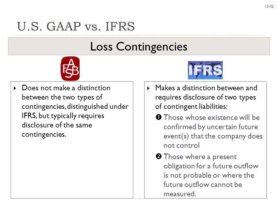 U.S. GAAP vs. IFRS Loss Contingencies