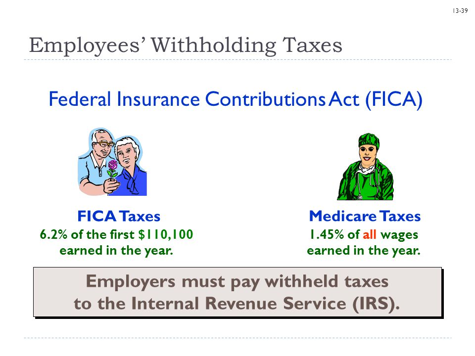 Employees' Withholding Taxes