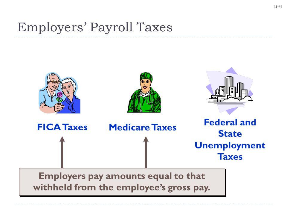 Employers' Payroll Taxes