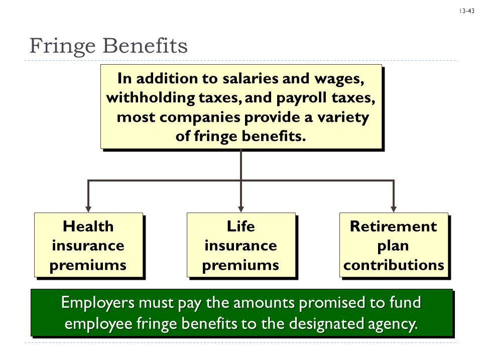 Fringe Benefits In addition to salaries and wages, withholding taxes, and payroll taxes, most companies provide a variety of fringe benefits.