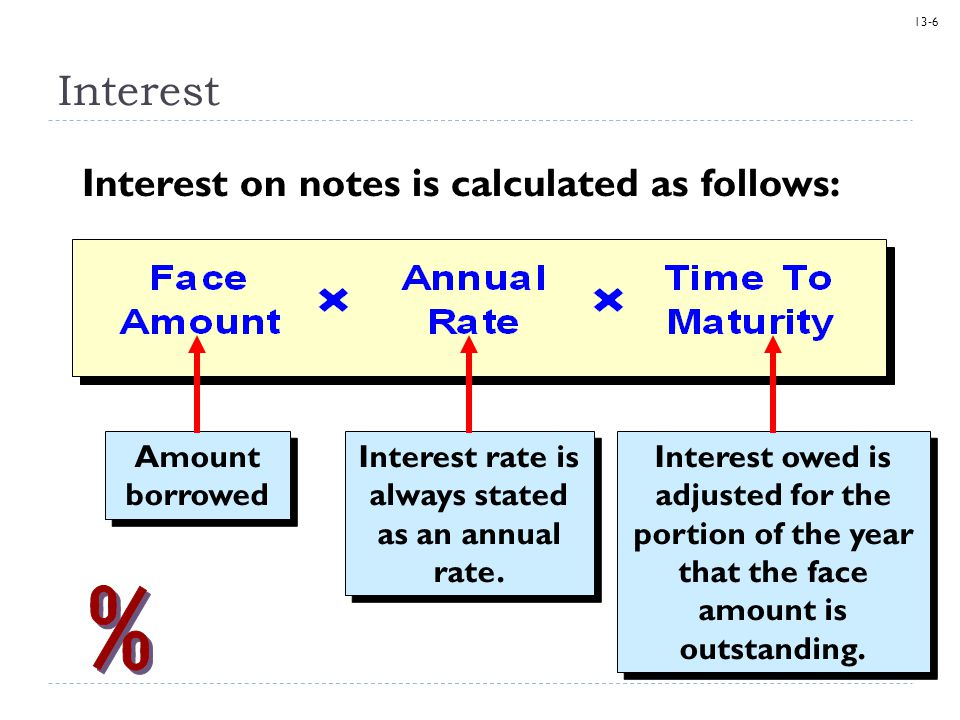 Interest rate is always stated as an annual rate.