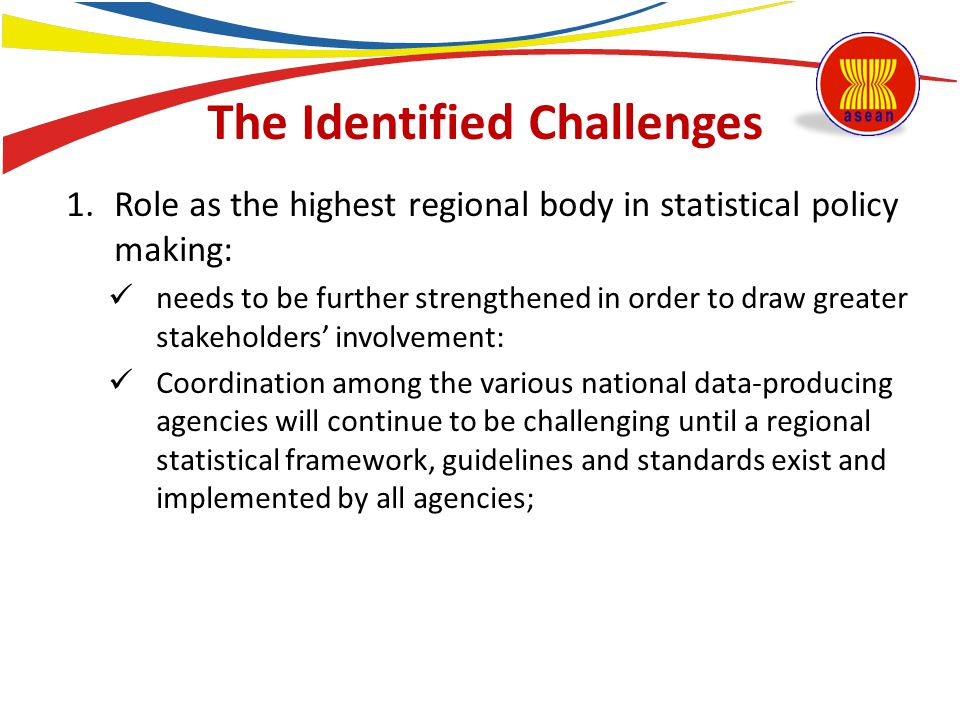 The Identified Challenges