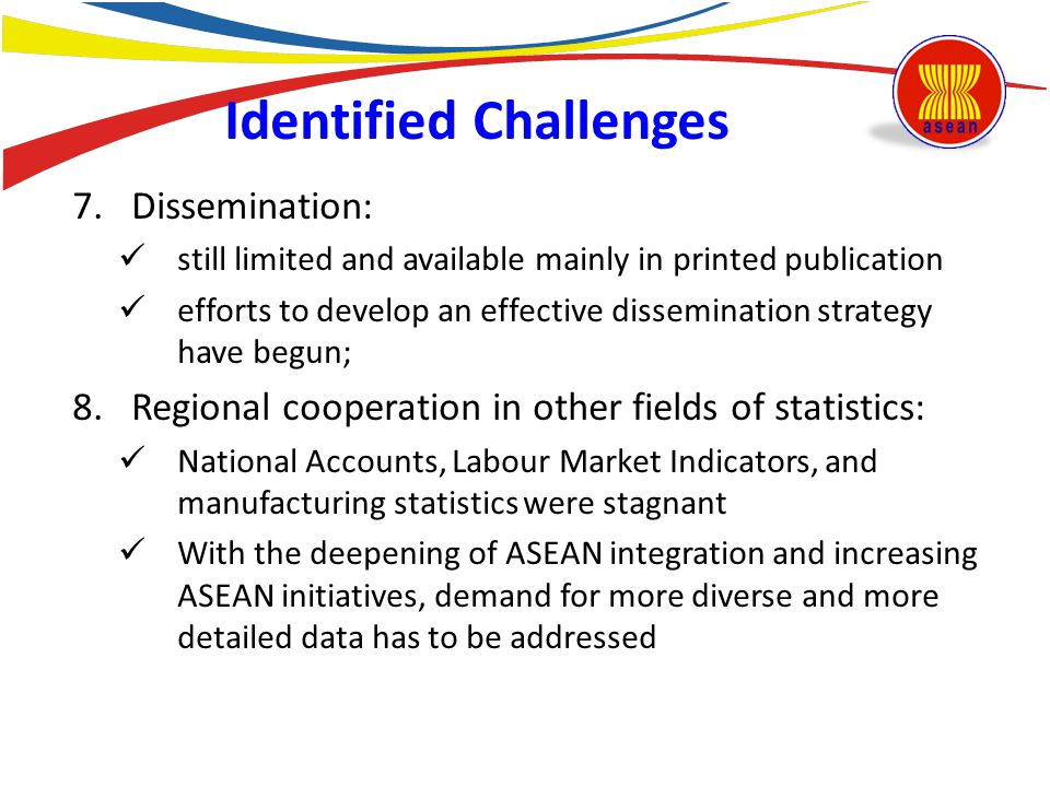 Identified Challenges