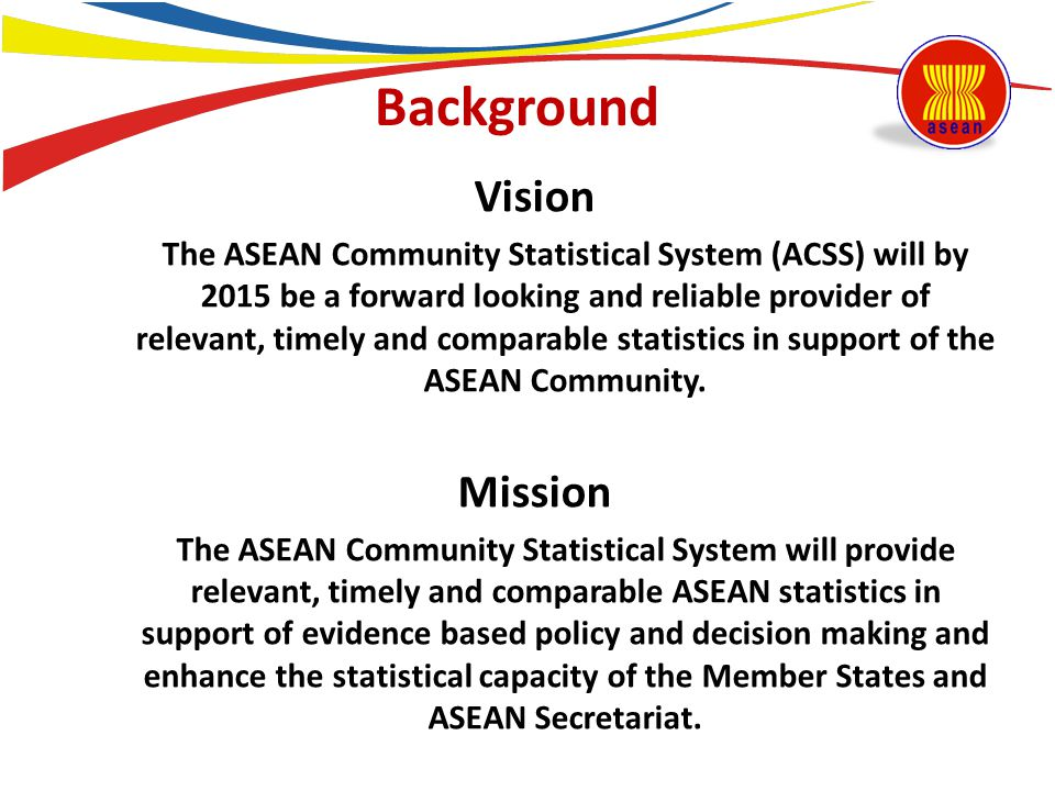 Background Vision Mission