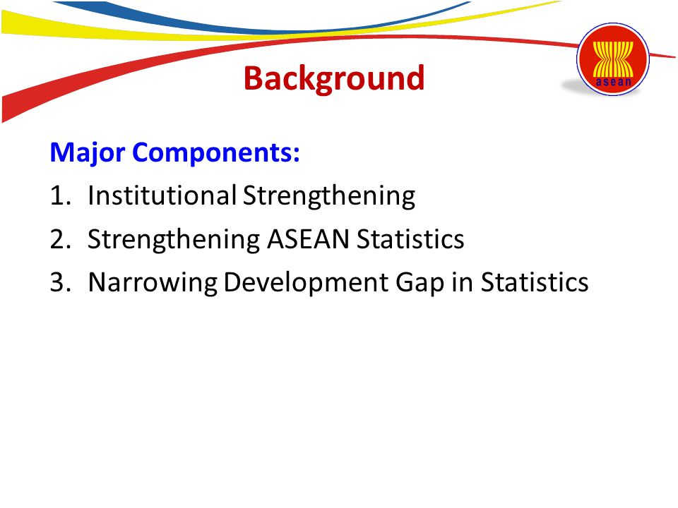 Background Major Components: Institutional Strengthening