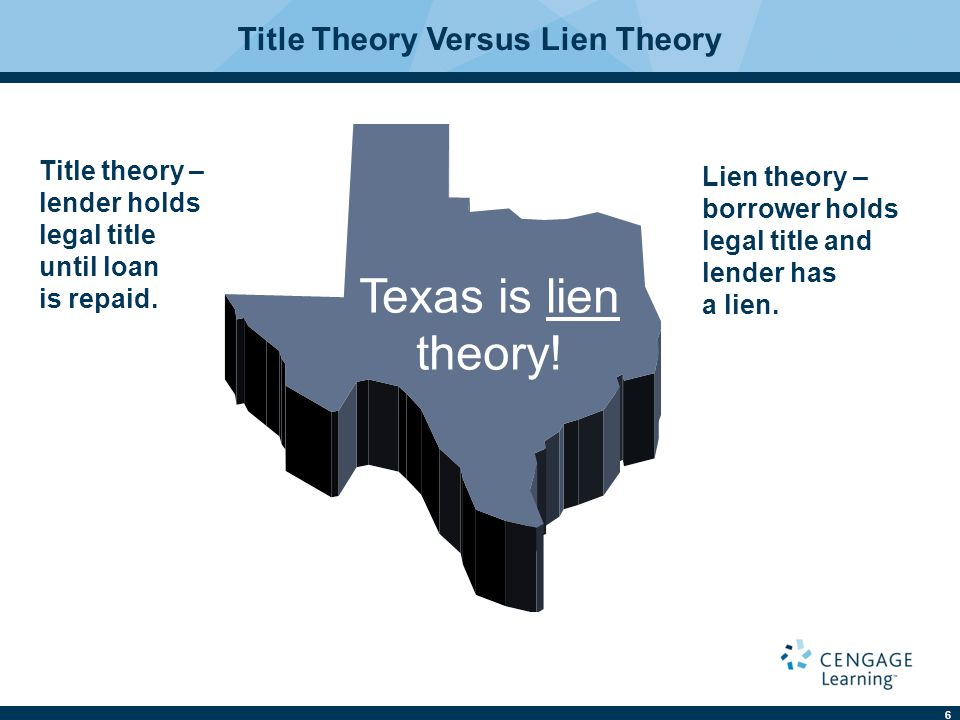 Title Theory Versus Lien Theory