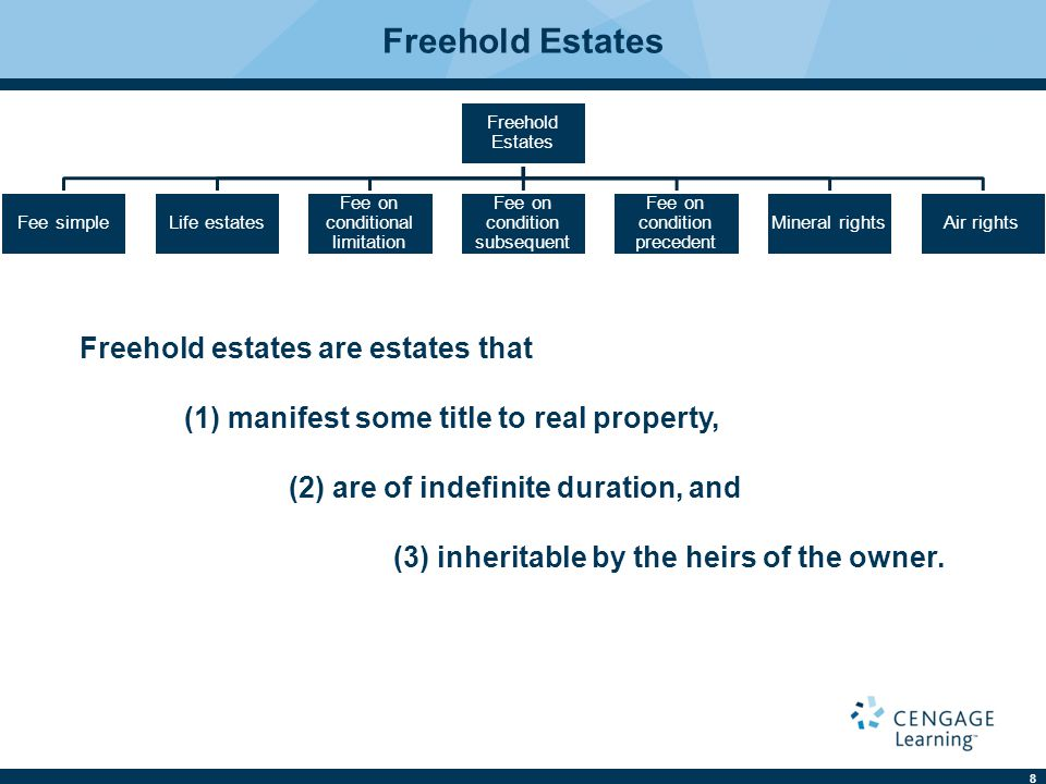 Freehold Estates Freehold estates are estates that