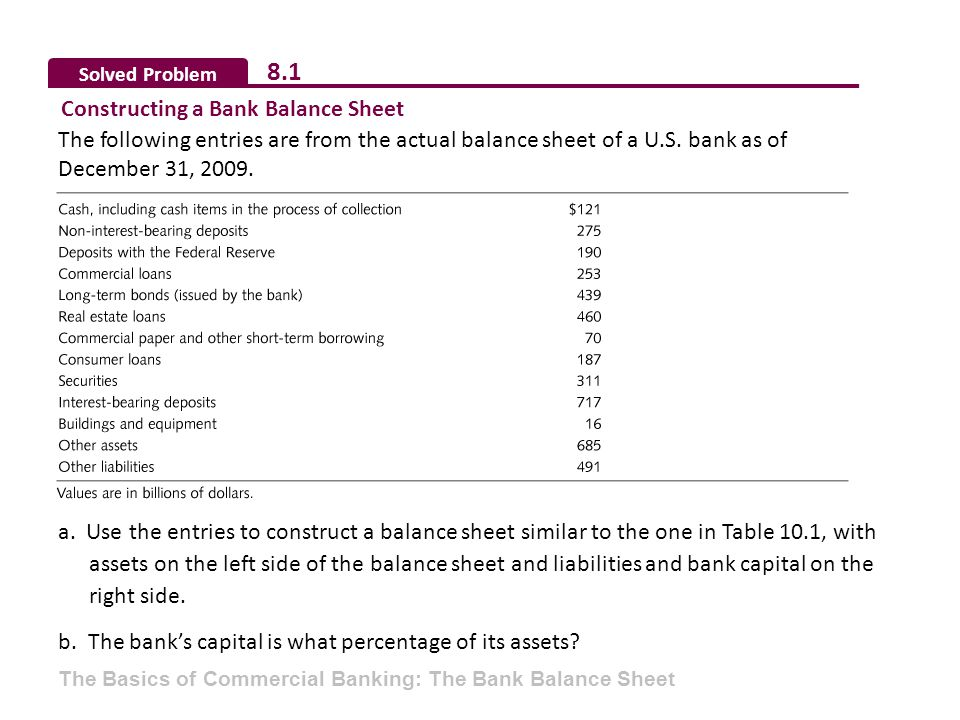 8.1 Constructing a Bank Balance Sheet