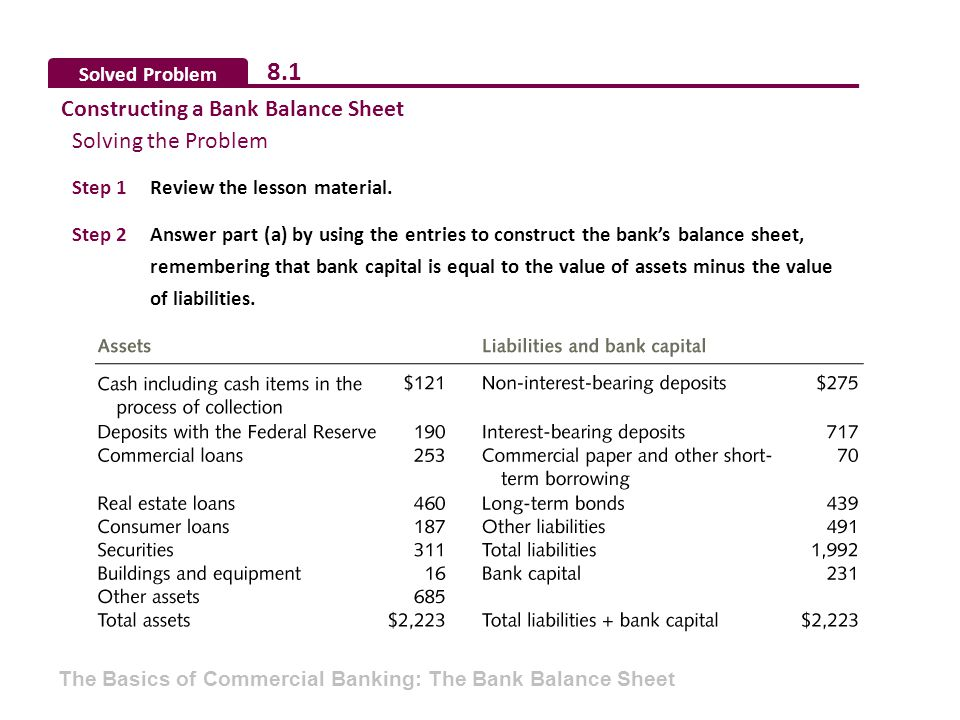 8.1 Constructing a Bank Balance Sheet Solving the Problem