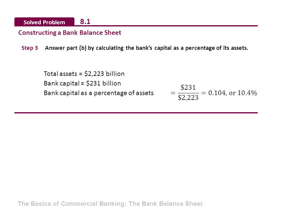 8.1 Constructing a Bank Balance Sheet Total assets = $2,223 billion