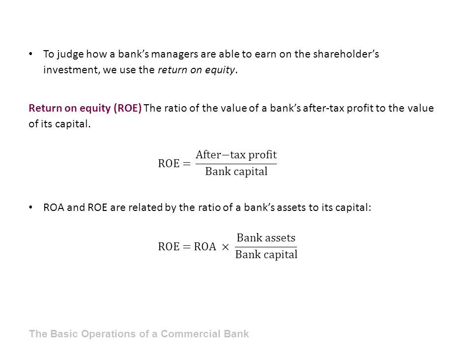 ROE = After−tax profit Bank capital