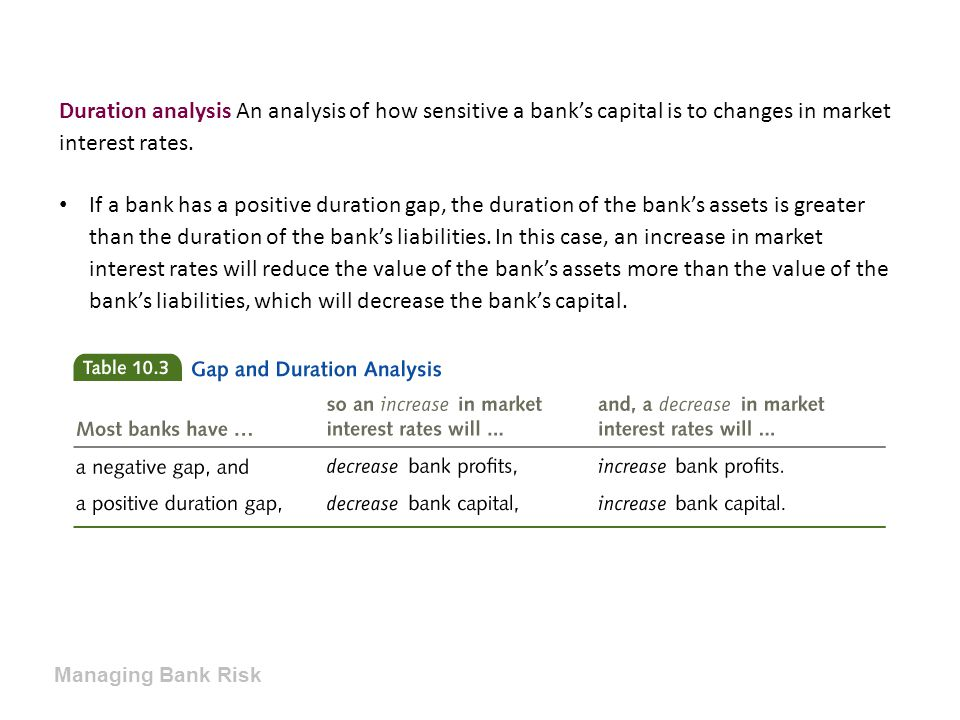 Duration analysis An analysis of how sensitive a bank's capital is to changes in market interest rates.