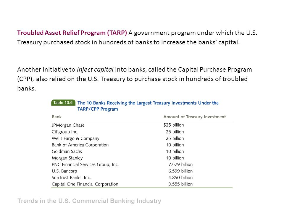 Troubled Asset Relief Program (TARP) A government program under which the U.S. Treasury purchased stock in hundreds of banks to increase the banks' capital.