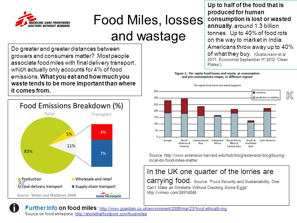 Food Miles, losses and wastage