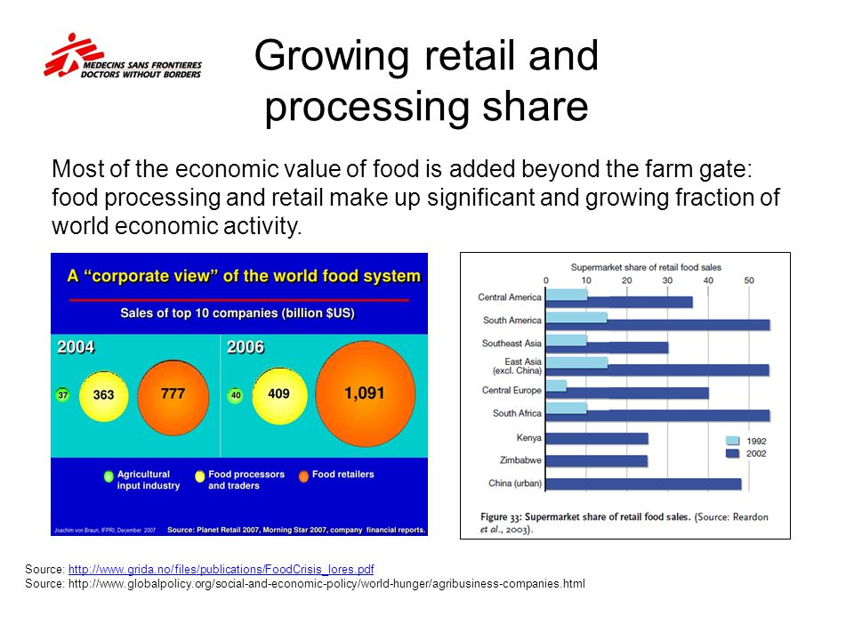 Growing retail and processing share