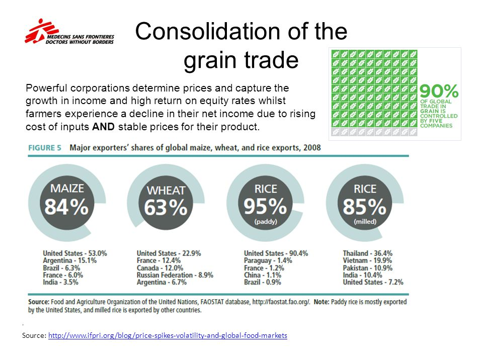Consolidation of the grain trade