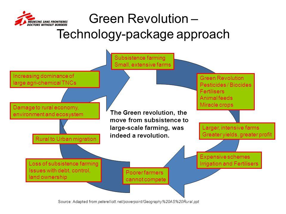 Green Revolution – Technology-package approach