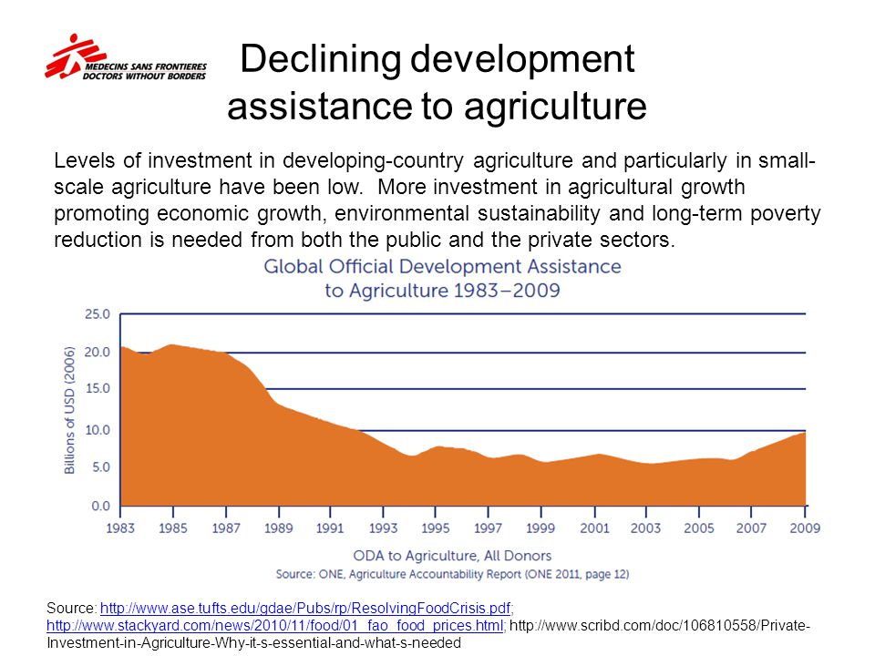 Declining development assistance to agriculture
