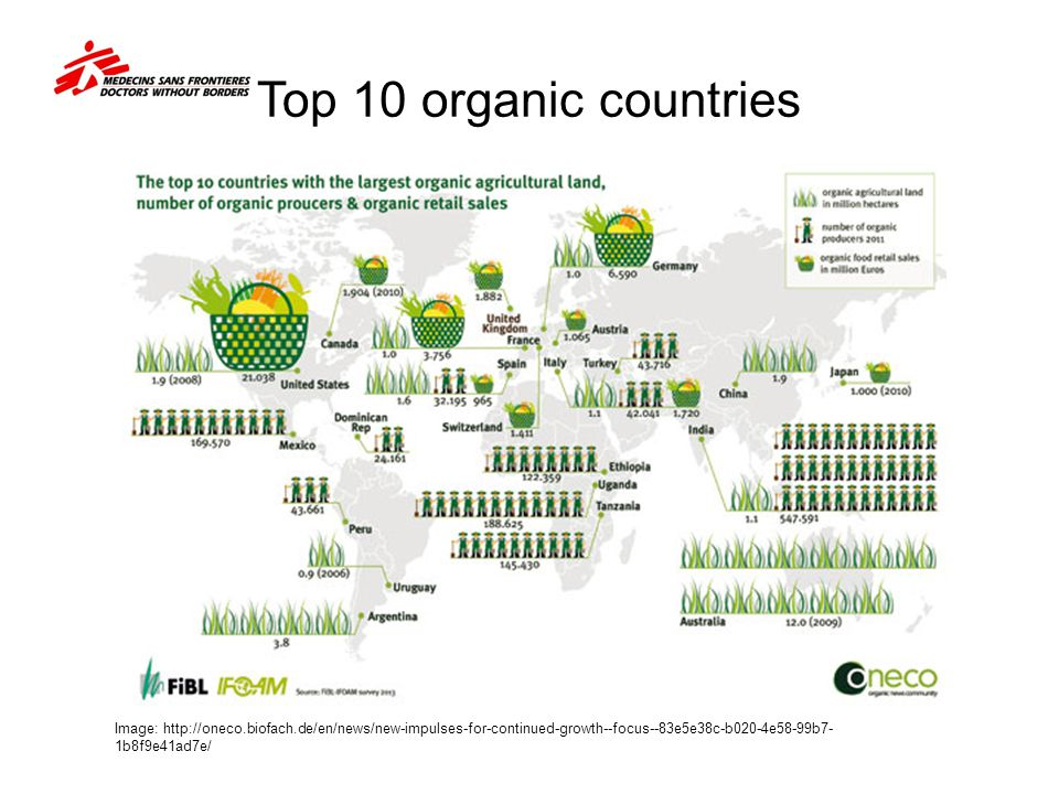 Top 10 organic countries Image: http://oneco.biofach.de/en/news/new-impulses-for-continued-growth--focus--83e5e38c-b020-4e58-99b7-1b8f9e41ad7e/